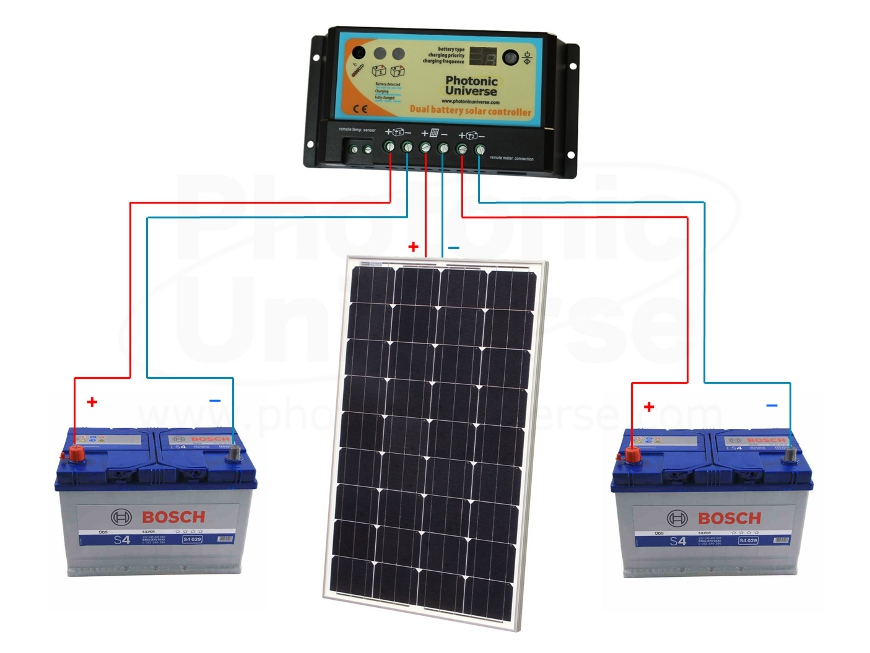 100W_DB_kit_connection_scheme 12v solar panels charging kits for caravans, motorhomes, boats boat solar panel wiring diagram at pacquiaovsvargaslive.co