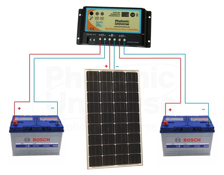 12v solar panels charging kits for caravans  motorhomes dell latitude d610 manual pdf dell latitude d610 manual