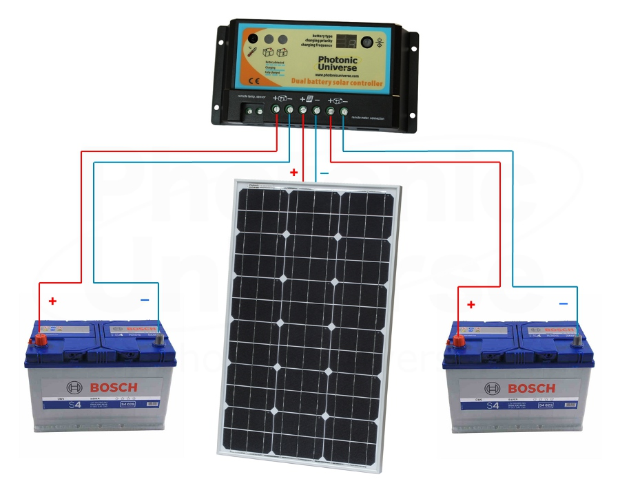 12v Solar Panels Charging Kits For Caravans Motorhomes Boats