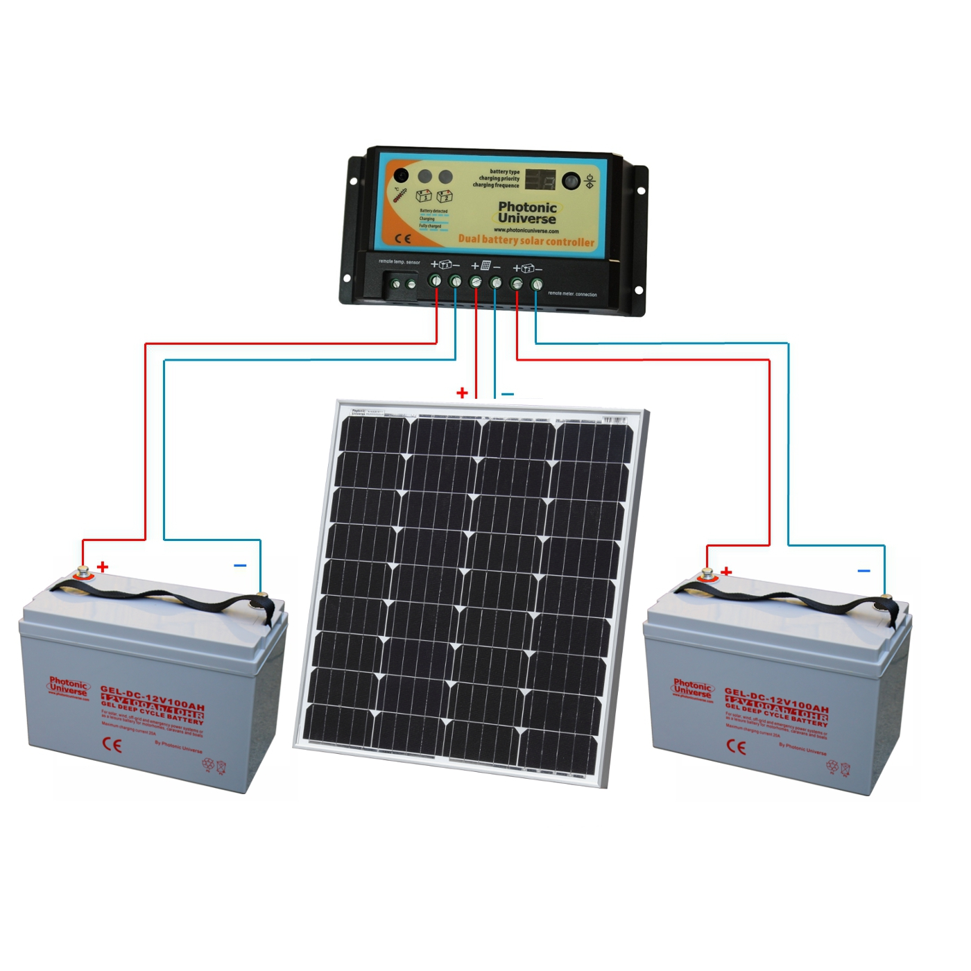 Connection diagram for 80W 12V  Photonic Universe dual battery solar charging kit