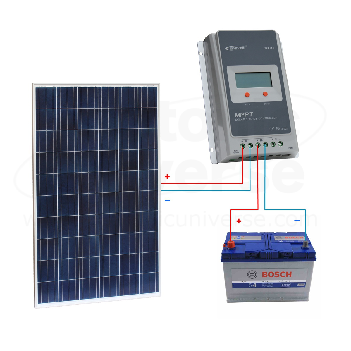 250w 12v  24v solar panel charging kit for motorhome