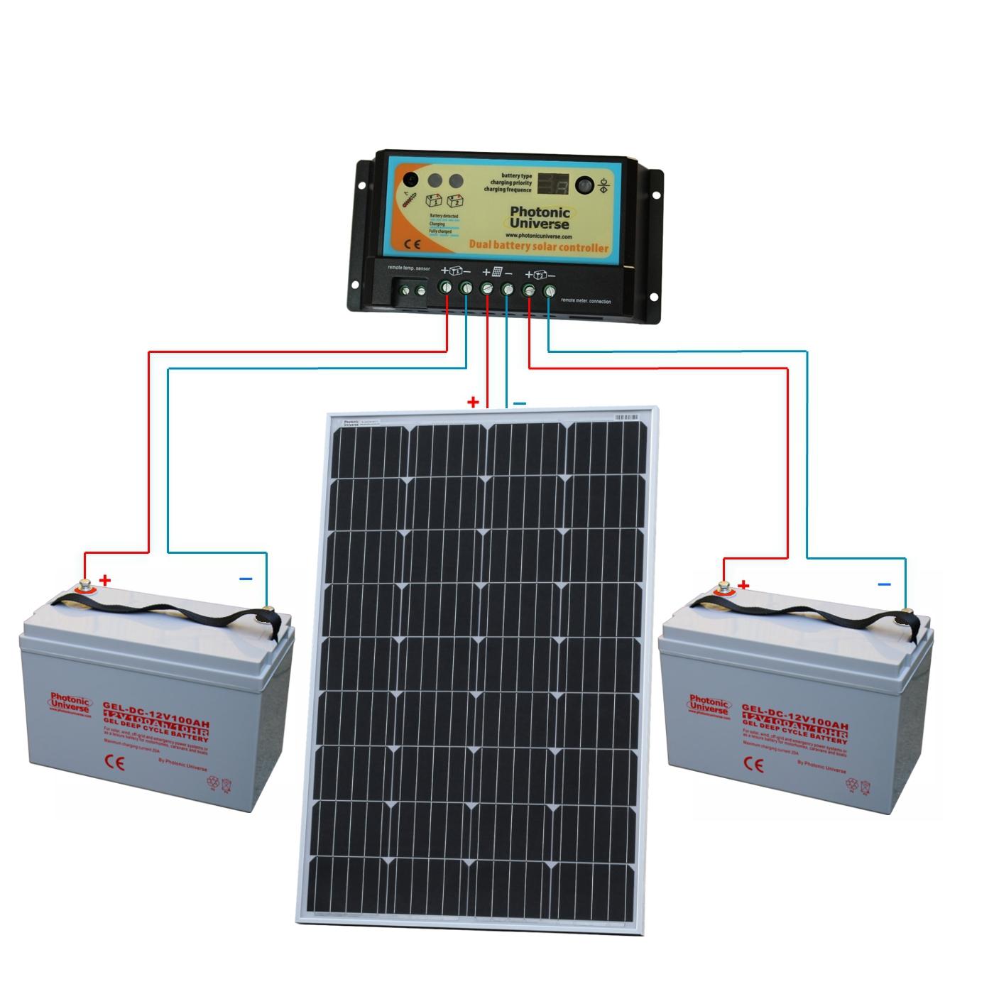 120W 12V dual battery solar panel charging kit for motorhome/camper ...