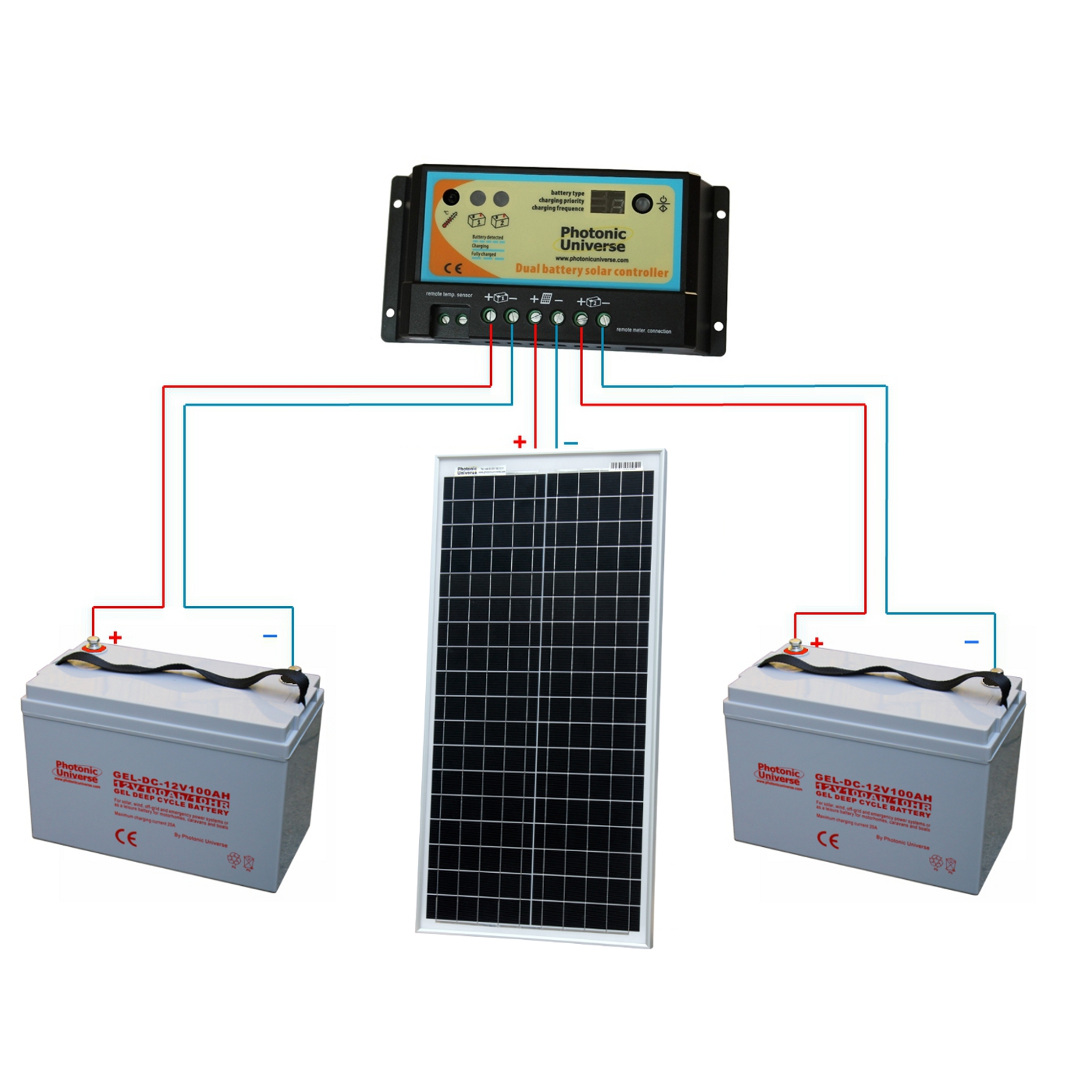 12v Solar Panels Charging Kits For Caravans Motorhomes Boats Charge Controller Wiring Diagram Connection 40w Photonic Universe Dual Battery Kit