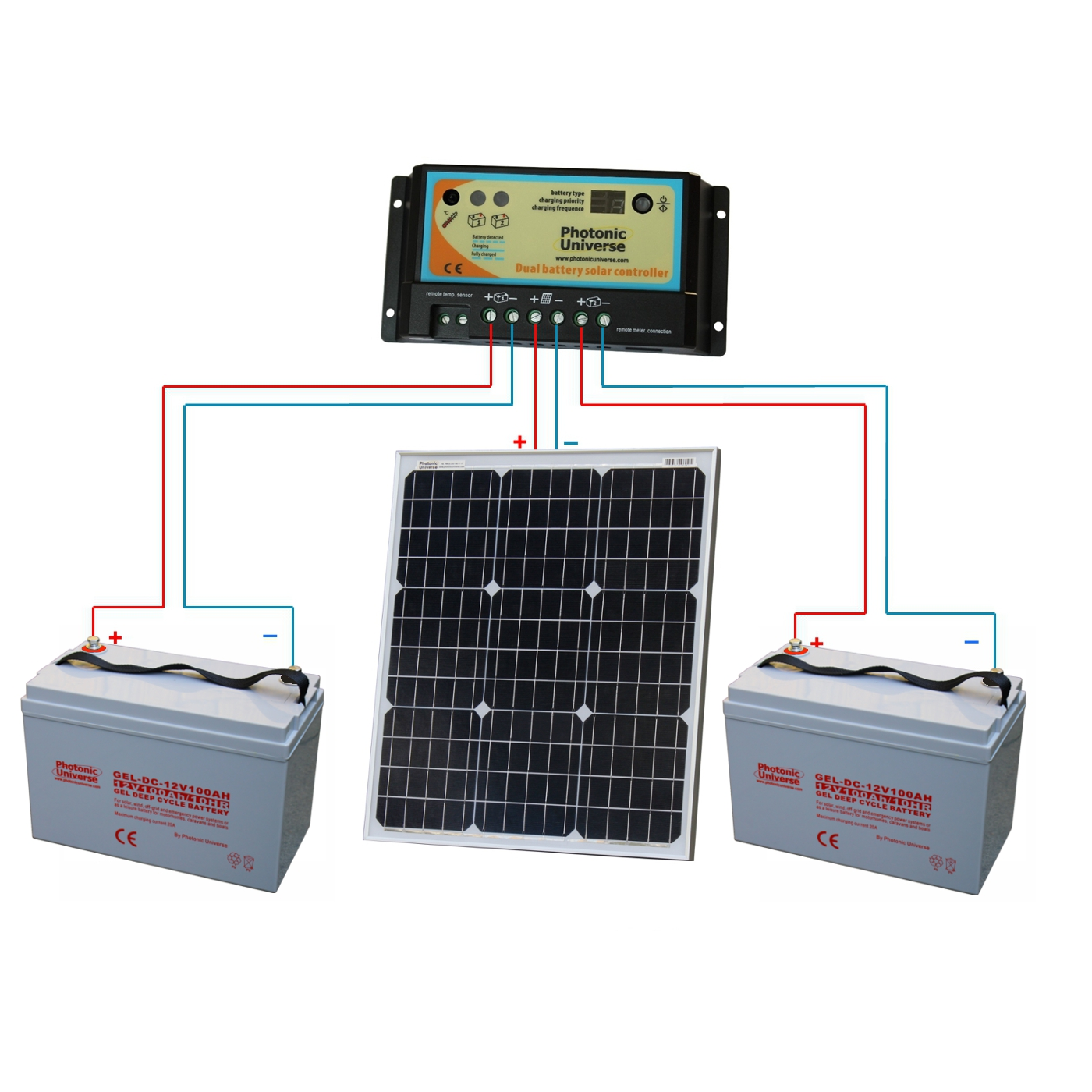 50W 12V dual battery solar panel charging kit with controller