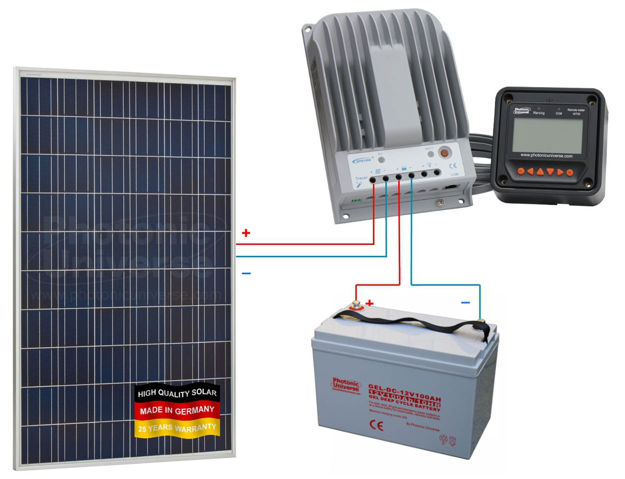 Connection scheme for 275W 12V/24V Photonic Universe solar charging kit