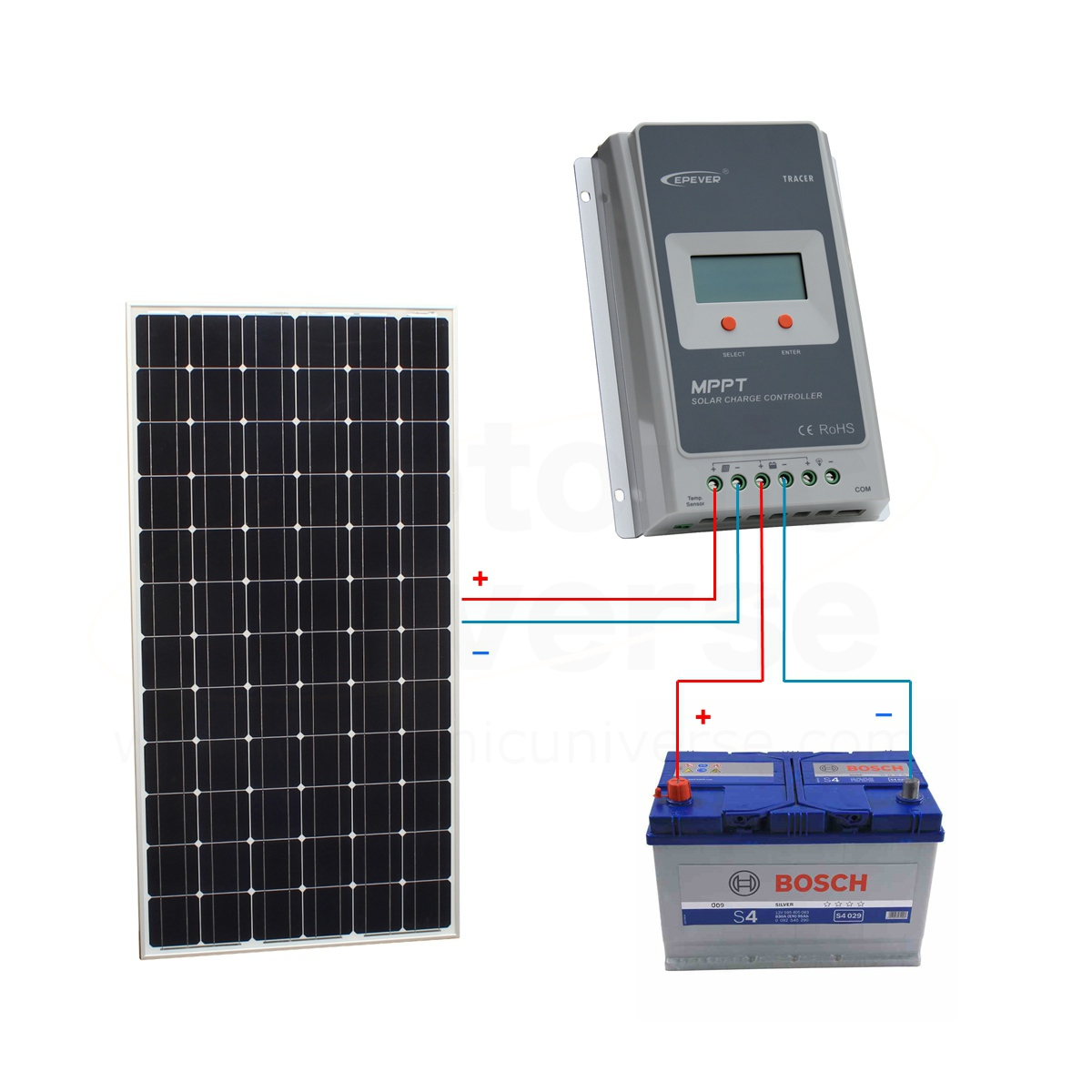 12v Solar Panels Charging Kits For Caravans Motorhomes Boats Controller Wiring Schematic Also Mppt Charge Circuit Connection Scheme 200w 24v Photonic Universe Kit