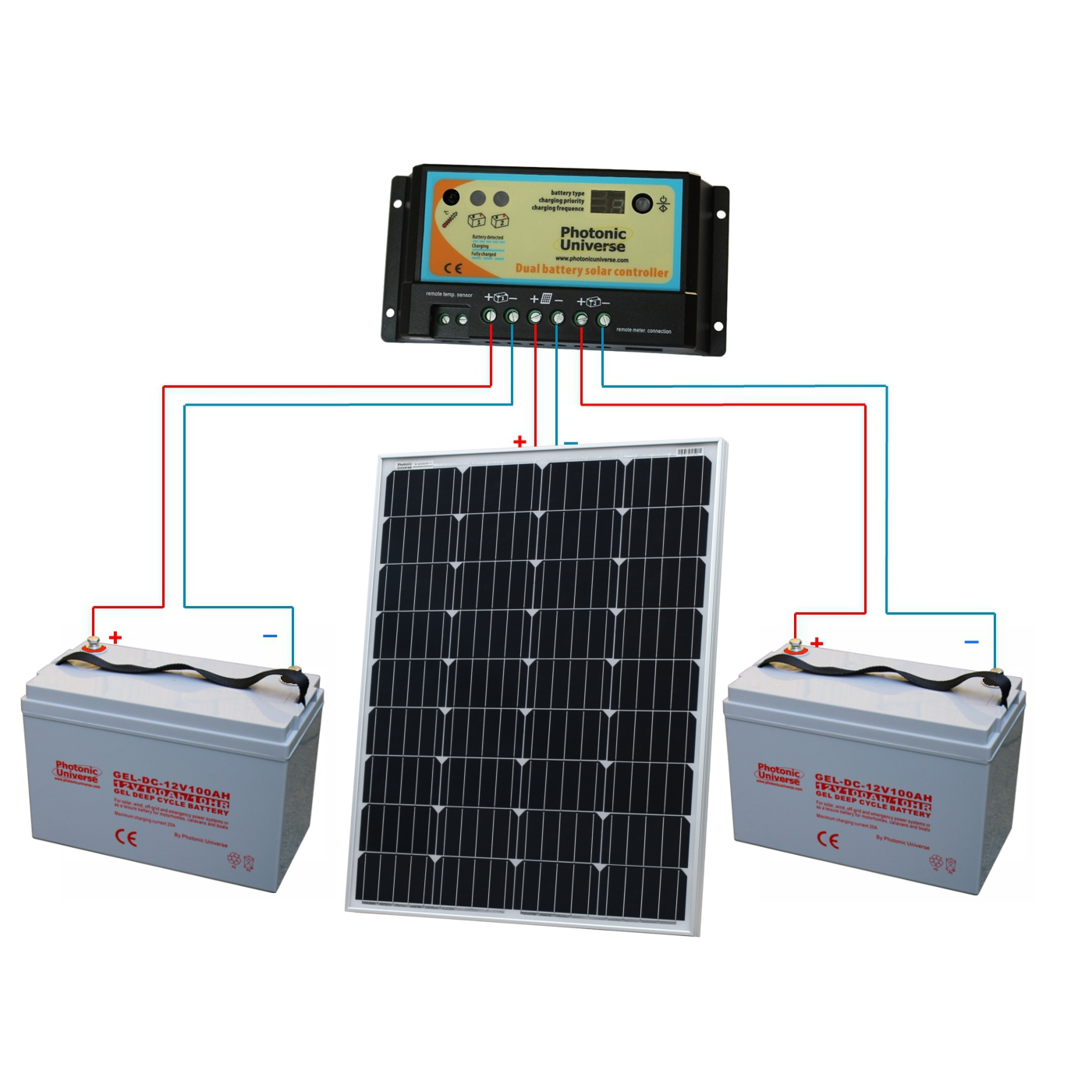Wiring Diagram Caravan Solar Panel 12v Panels Charging Kits For Caravans Motorhomes Boats Connection 100w Photonic Universe Dual Battery Kit