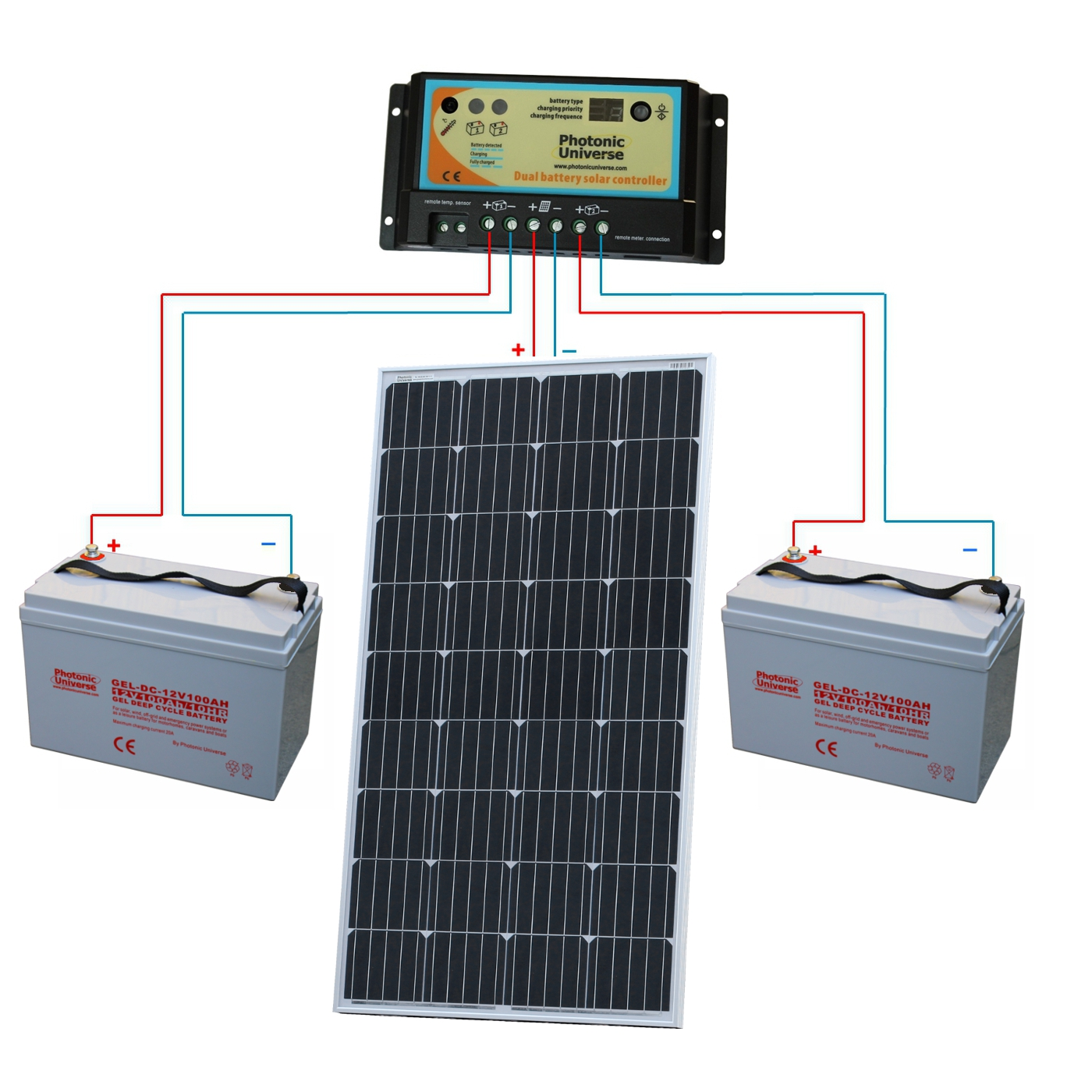 12 Volt Solar Panel Wiring Diagram Along With Rv Solar System Wiring